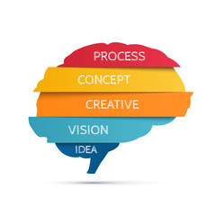Creative concept of human brain. Vector illustration