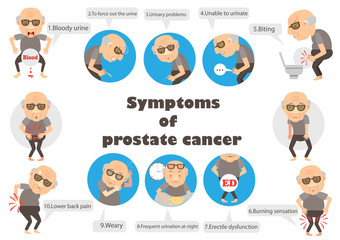 symptoms prostate cancer infographic.Vector illustration