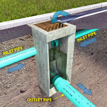 A diagrammatic section view illustration of a Storm Sewer Catch Basin depicting stormwater flow from the surface and underground pipes and emptying to the larger and lower outlet pipe.