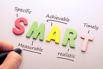 Smart Goal setting Fotomurales