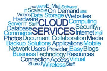 Cloud Services Word Cloud