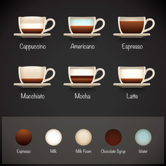 Coffee Types Infographics. Vector coffee drinks guide with their preparations