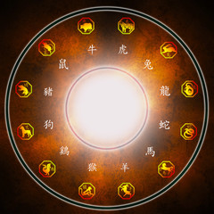 chart with Chinese horoscope signs