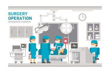 Flat design surgery operating room