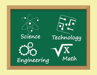 The so called STEM subjects for learning, Science, Technology, Engineering and Mathematics written on a blackboard alongside appropriate symbols