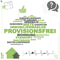 Provisionsfrei | Word Cloud
