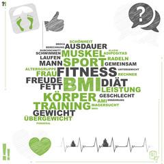 BMI | Word Cloud