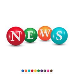 3d ball news