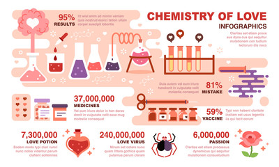 Chemistry of Love Infographics