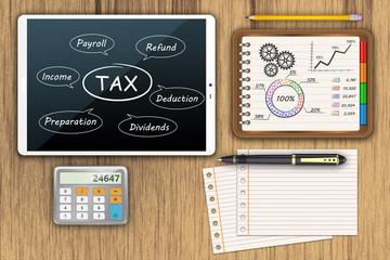 Tax economy refund money