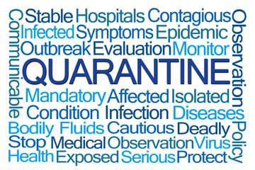 Quarantine Word Cloud