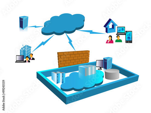 Concept of Cloud computing network, illustrates how the