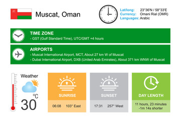 Muscat, Oman. Infographic design. Time and Date. Weather widgets template. Infographic isolated on white.