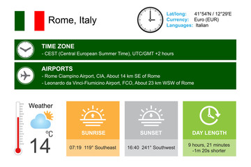 Rome, Italy. Infographic design. Time and Date. Weather widgets template. Infographic isolated on white.
