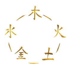 Traditional Chinese Symbol of Five Elements - Gold Vector Pattern