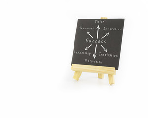 Art board, wooden easel, side view with word success strategy over white background