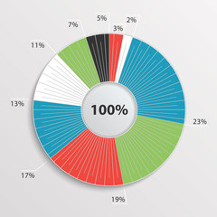 Vector pie chart template. Segments of 2%, 3%, 5%, 7%, 11%, 13%, 17%, 19%, 23% - prime numbers