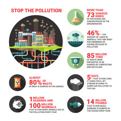 Stop the pollution poster. Flat design ecology icons, infographics elements