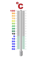 A Temperature Thermometer