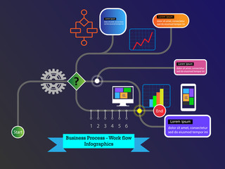 Concept of business process, workflow and technology infographics