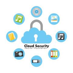 cloud security design