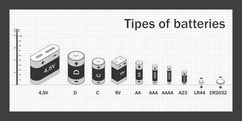 scheme kinds of batteries