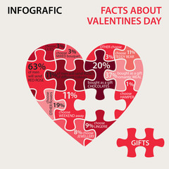 Heart pazzle. Facts about Valentines day