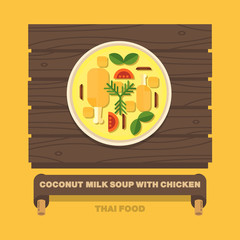 Thailand's national dishes,Coconut milk soup with chicken