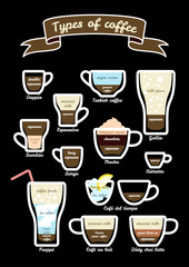 Vector set of types coffee