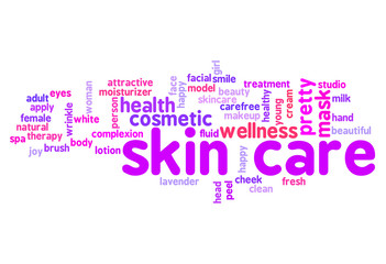 Skin care word cloud