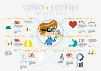 Science and research infographic