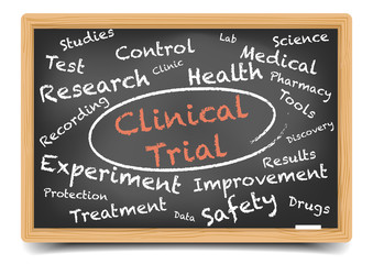 Clinical Trial Wordcloud