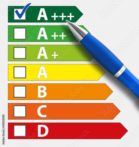 Energieeffizienzentscheidung für A+++