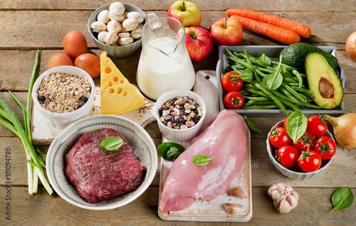 Диета молочные продукты и мясом