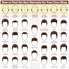 different faces and haircuts