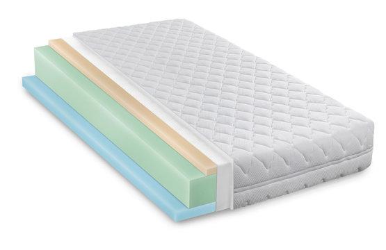 Memory foam - latex mattress cross section  photo illustration -