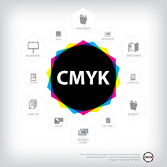 cmyk abstract background, polygon, print color
