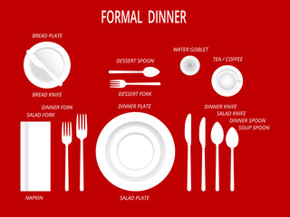 Formal dinner place settings. Dinner table set. Set for food and drink. Dinner set with text labels. Plates, forks,spoons,knifes,glass, cup and napkin. vector illustration od dishware and cutlery