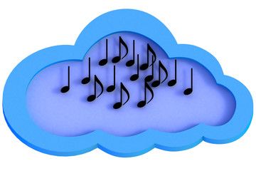 The cloud and notes