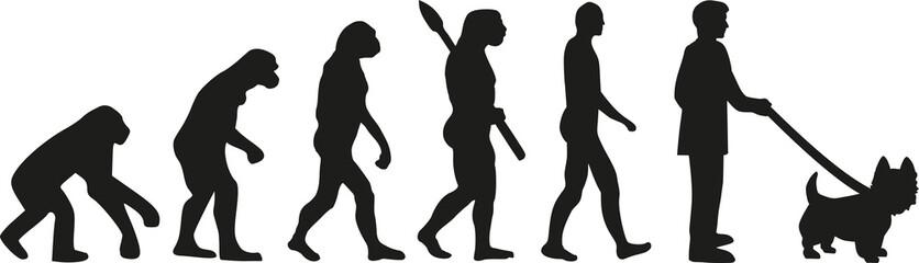 West Highland Terrier evolution