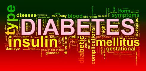 Word tags of diabetes