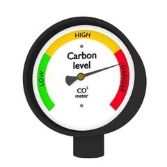Carbon dioxide danger level / CO2 meter