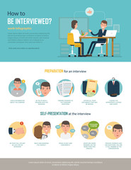 Vector infographics - how to be interviewed. Preparing for the interview in the company.