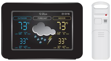 Color display and sensor for weather station