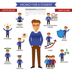 Vacancy for a student infographic elements, positive qualities and dignity of work