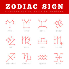 Zodiac Signs in form of lines, dots connected