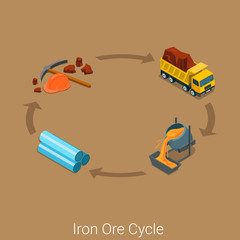 Iron ore production industrial raw flat isometric vector
