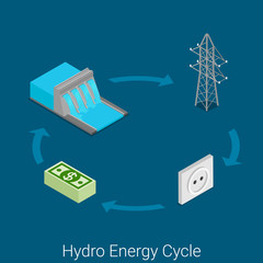Hydro energy cycle power industry turbine flat isometric vector