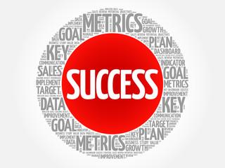 Success circle word cloud, business concept background