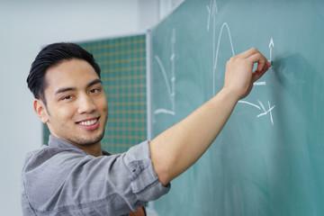 student zeichnet einen graph an die tafel